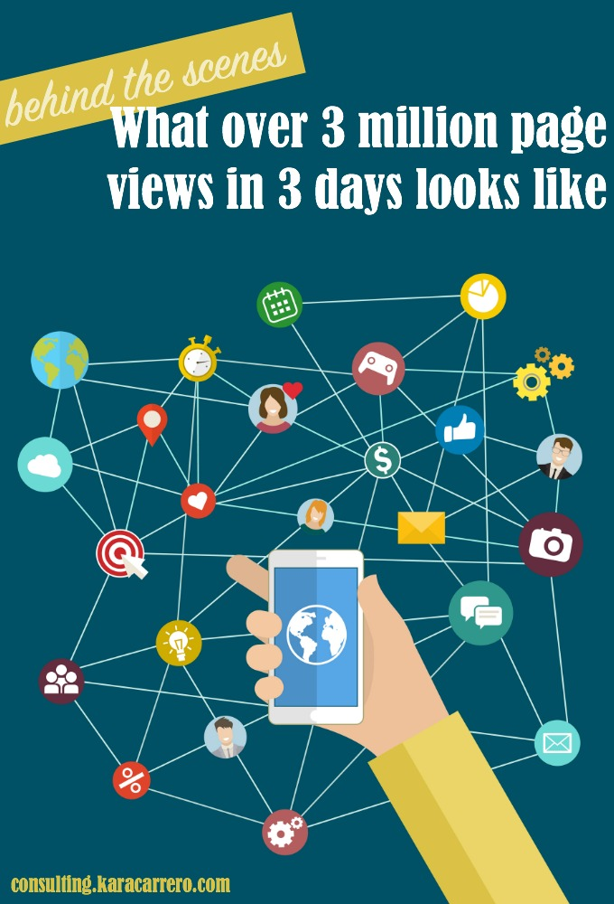 What it really looks like and what it really means for you when a post goes viral. What happened when I got 3 million page views in just 3 days.