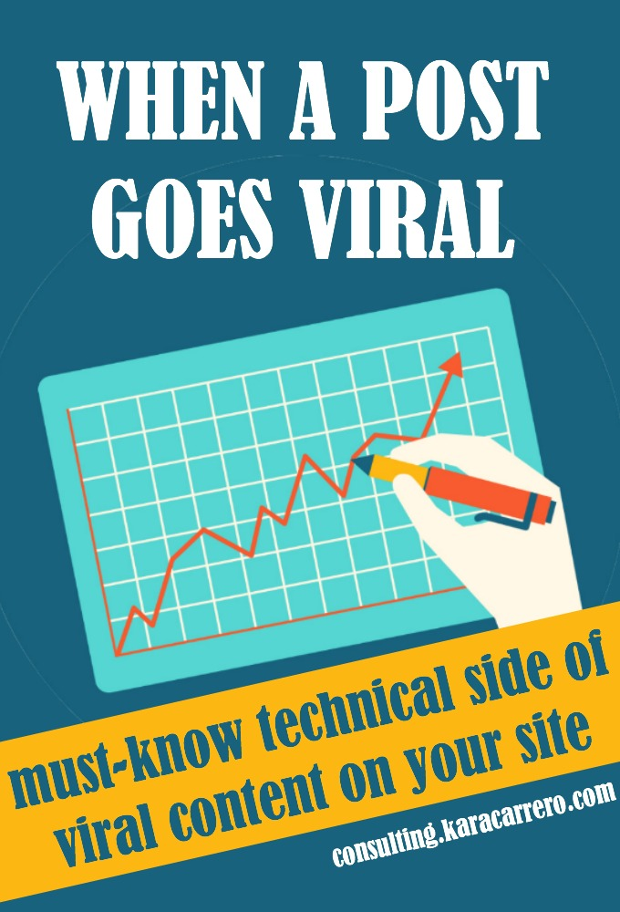 8 imperative technical aspects of a viral post that you need to know and be prepared for when your content starts getting substantial page views.